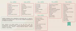 austral 300x125 - Estudar em Buenos Aires