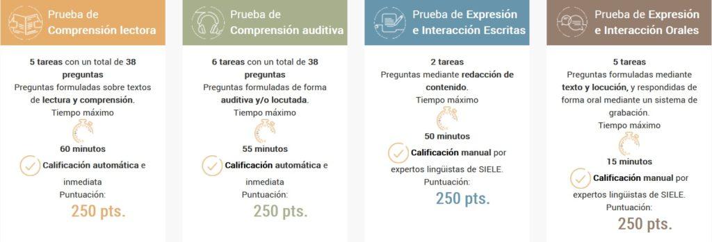 prova siele 1024x349 - Certificados de Proficiência em Espanhol